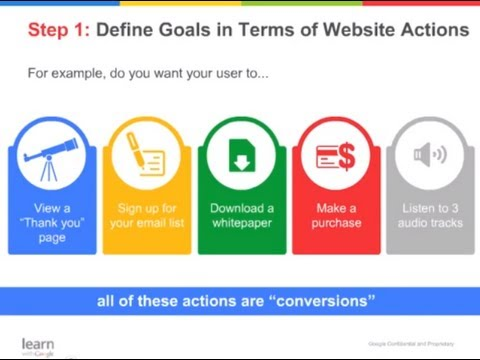 Getting Started with Google Analytics Webinar