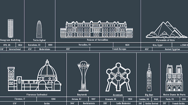 Illustrated Poster Highlights 90 of the World's Architectural ... on