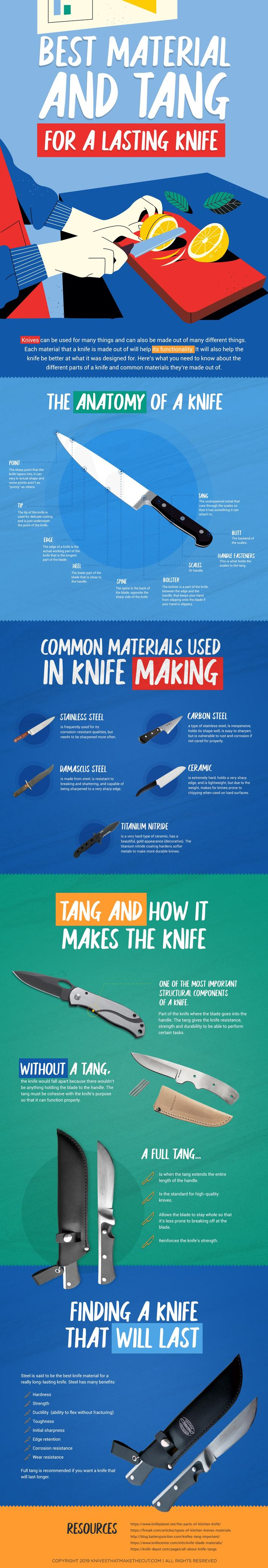 Best Material and Tang for a Lasting Knife