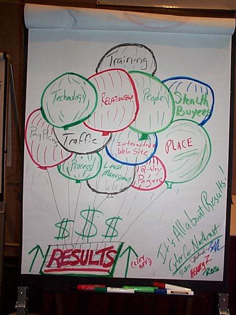 HAC Family Meeting MasterMind Poster 2000