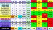 CRM Profit Center OUTBOUND Service Business Development Perormance Metrics Example