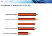 Millennial Generation Perception of the Auto Industry in January 2009
