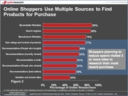 Online Auto Shoppers use Multiple Sources for Automotive Purchases in February 2009
