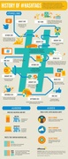 History of Hashtags Infographic
