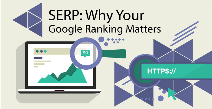 SERP - Why Google Ranking Matters