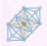 Kathara Grid Multidim