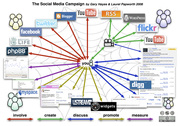 Social Media Marketing and Communication Campaign Strategy Chart; Infographic