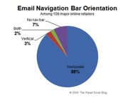 smith-harmon-email-navigation-bar-orientation-may-2009