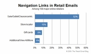 smith-harmon-navigation-links-retail-email-may-2009