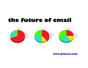 Email Utilization Trends