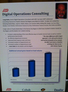 Craig Polito - Digital Operations Consulting