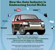 Social Auto Industry
