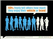Loyalty, Advocacy and Influence: Social Media and the New-Vehicle Buying Influences