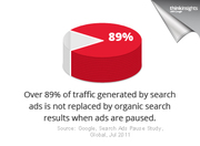 Search Engine Advertising Traffic Not Same As SEO