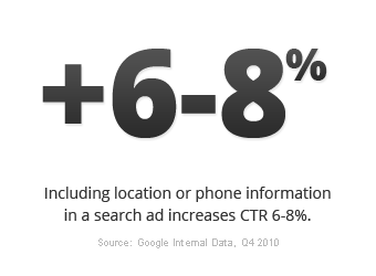 Including Location and Phone Extensions in Search Engine Advertising