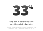 Percent of Advertisers with Mobile Optimized Sites