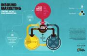 Content Marketing Tools Trends Tactics
