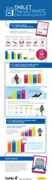 IPG Media Lab Tablet Infographic FNL for Web
