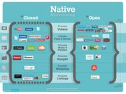 Native Ad Framework