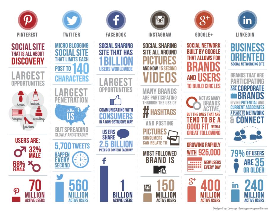 social-media-networks (2)