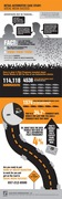 FPC_Social_Media_ROI_infographic_020113