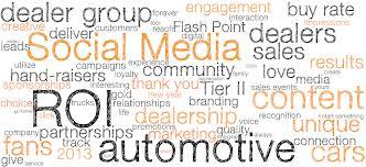 social media for car dealers word cloud