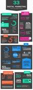 Marketing Charts Data Infographics 2014