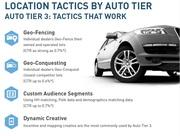 Car Dealers; Automotive Tier 3 Advertising Tactics That Work