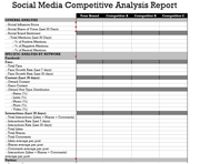 social_media_competitive_analysis_report