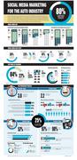 Auto Industry Social Media Marketing Infographic