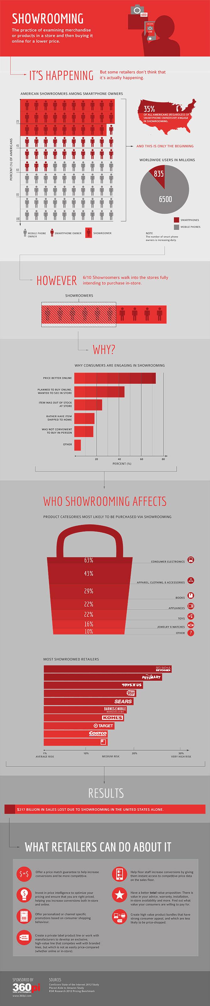 Showrooming8_8