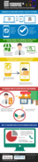 Infographic: Geotargeted Mobile Advertising for Car Dealers