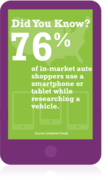 Auto Shoppers Use Mobile Devices To Select Cars Purchased