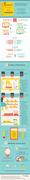Car Dealer Guide to Webrooming