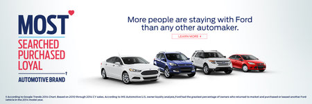 Which Auto Maker Has Highest Owner Loyalty?