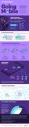 Marketo's Marketers Guide To Mobile Marketing