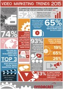 Video Marketing Statistics and Trends 2015-2016