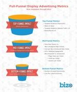 funnel chart marketing