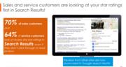 Customers Look at Star Ratings in Google SERP