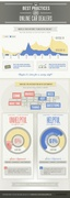 Car Dealer Online Best Practices Infograph