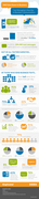 Text Messaging SMS Infographic