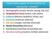 How Many Consumer Types For Marketing Purposes?