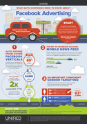 facebook automotive advertising benchmarks