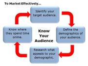 Know Your Audience Market Effectively