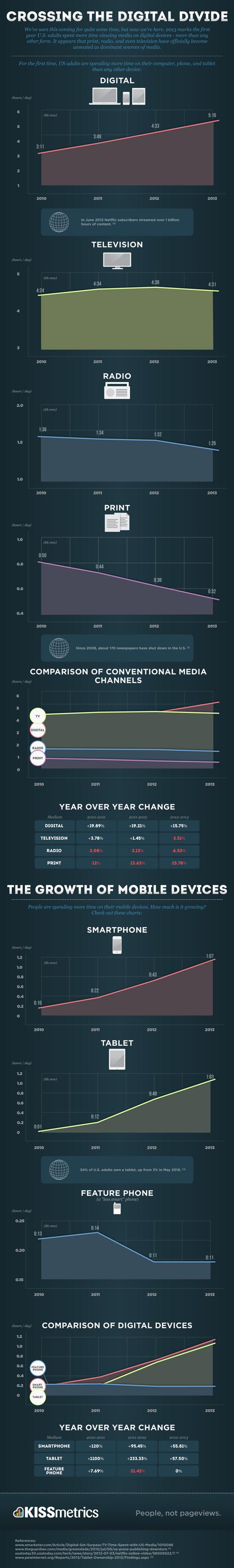 crossing the automotive digital marketing divide