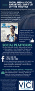 Facebook Automotive Advertising Infographic