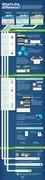 Hybrid vs Plugin Electric Car Infographic