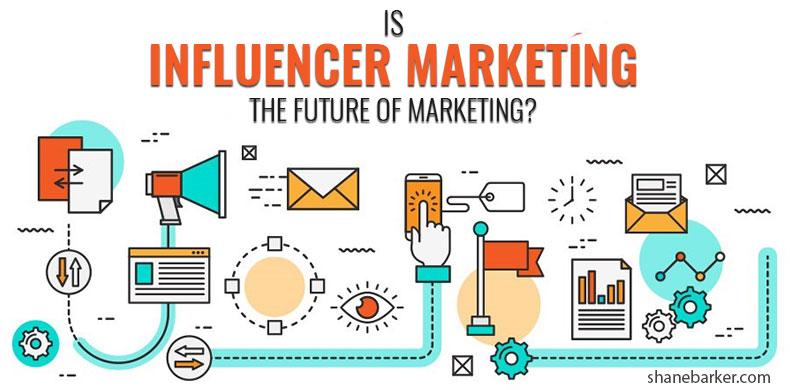 Influencer Marketing; The Future of Automotive Marketing?