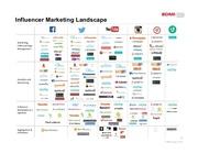 Influencer Marketing Overview