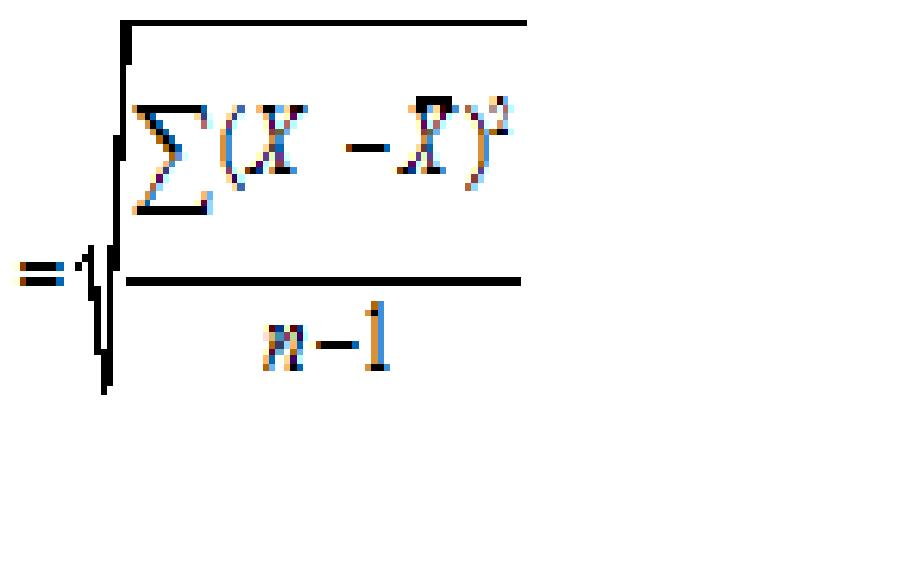 MTH302 Business Mathematics & Statistics Assignment No. 02
